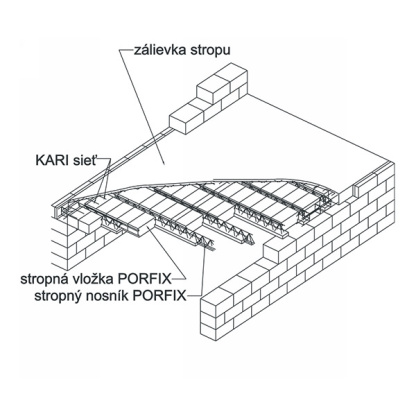 Stropný systém Porfix