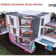 austrotherm-eps-70F-S-fasadne-mpl-stavro-3