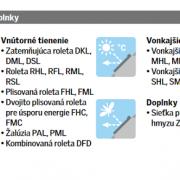 stresne-okno-velux-glzb-mplstavro-4