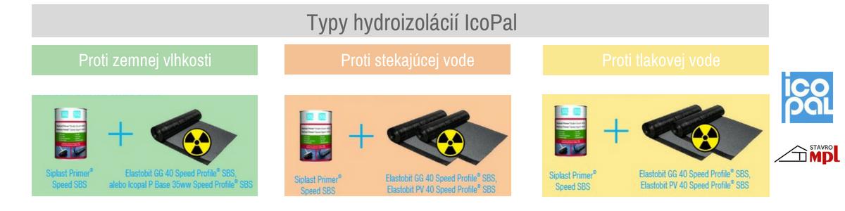 typy-hydroizolacii